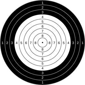 Disciplines de tirs à l'US Cagnes Tir Club de Cagnes sur Mer